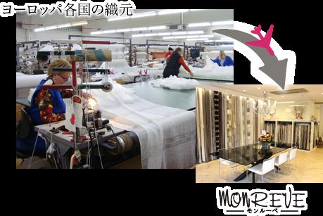 織元会社からダイレクトに当店へ入荷するので国内では他に見る事の出来ない豊富なバリエーションと、現地価格設定で顧客満足へ繋げております!